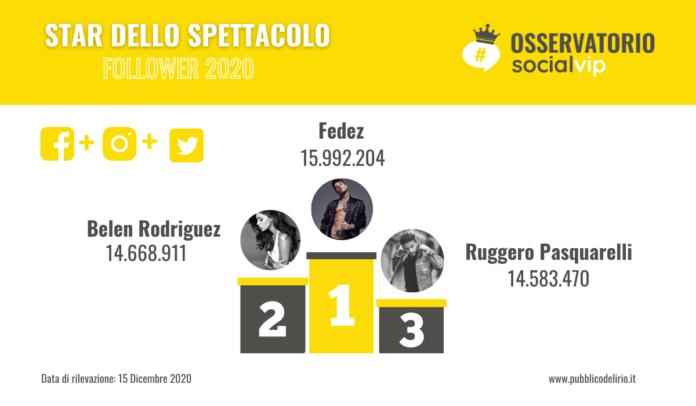 classifica 2020 delle celebrità italiane